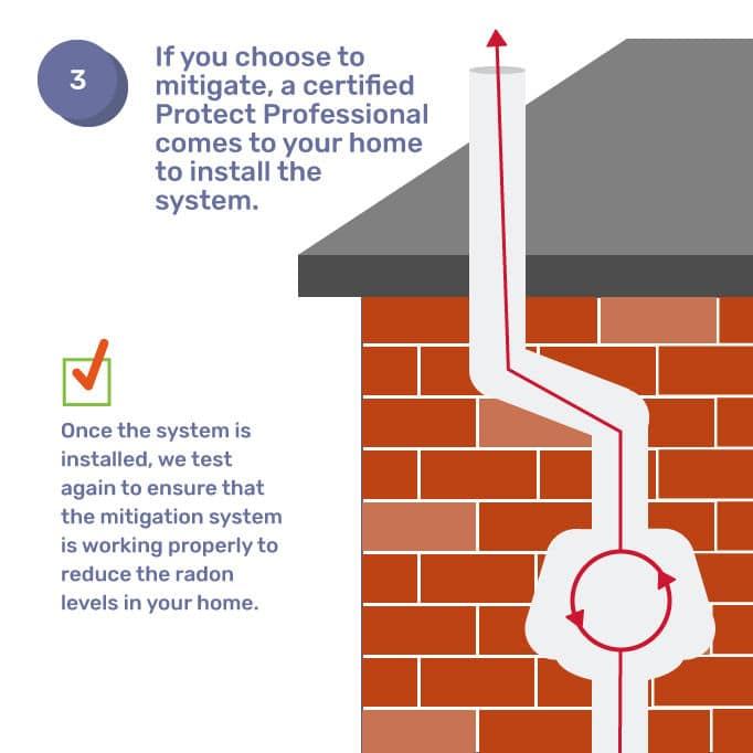Radon-Testing-Graphic-3